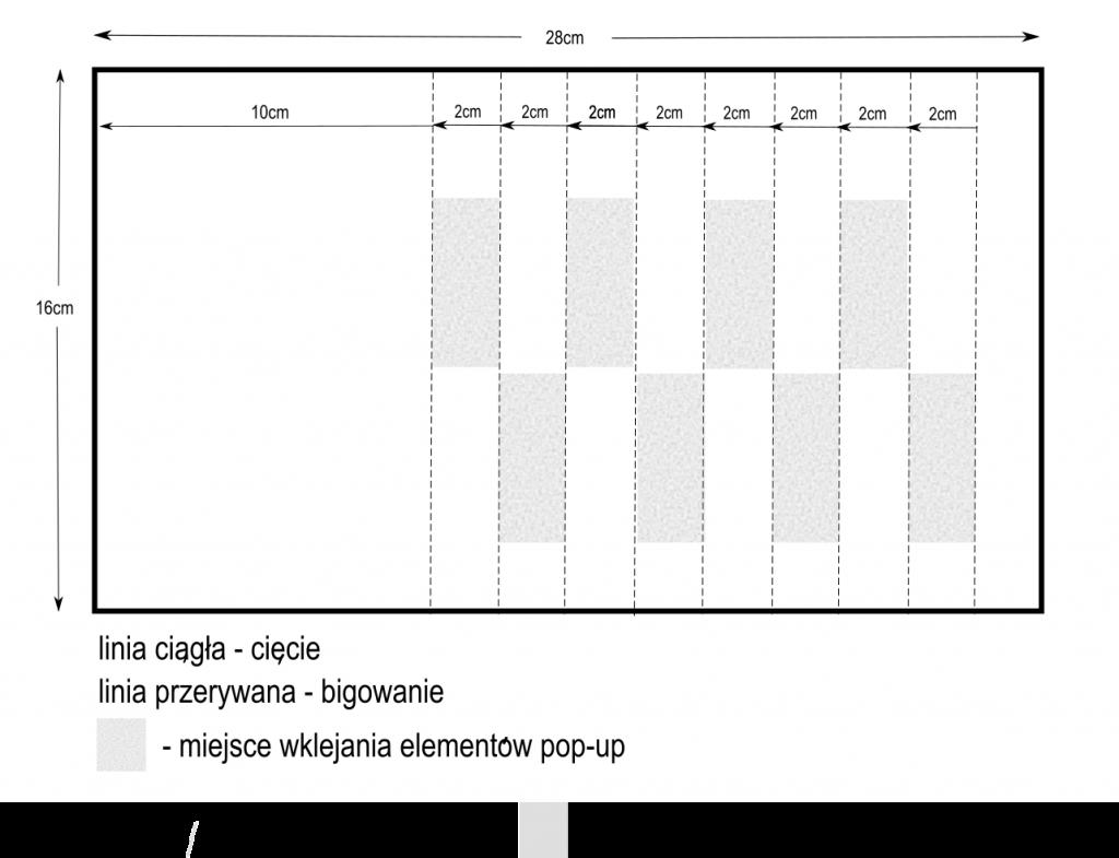 Schemat kartki akordeonowej z wymiarami i miejscem wklejania elementów pop-up